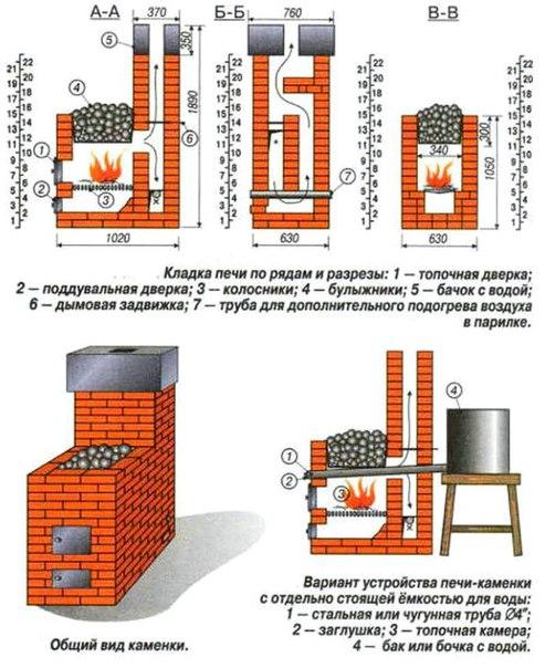 """Схема кирпичной печи для бани """" Строительный портал стройка и ремонт Строительство дома своими руками"""